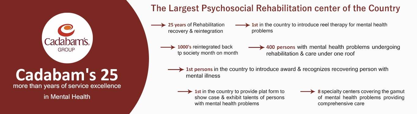 Nursing rehabilitation centres, psychiatric rehabilitation care
