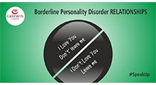 Borderline Personality Disorder Relationships